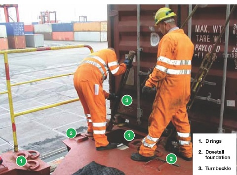 stevedore working with container lashings