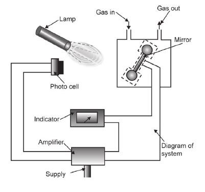 tanker truck diagram clark forklift brake diagram wiring